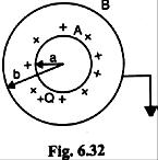 Description: Description: E:\Gate\SSC-JE Electrical - Part 1\6_Capacitance-final_files\image190.png