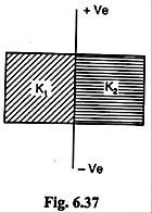 Description: Description: E:\Gate\SSC-JE Electrical - Part 1\6_Capacitance-final_files\image226.png