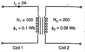 Description: Description: E:\Gate\SSC-JE Electrical - Part 1\9_Electromagnetic-Induction-final_files\image027.png