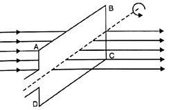 Description: Description: E:\Gate\SSC-JE Electrical - Part 1\9_Electromagnetic-Induction-final_files\image067.png