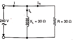 Description: Description: E:GateSSC-JE Electrical - Part 114_Parallel-AC-Circuits-final_filesimage001.png