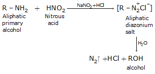 Write the reactions of (i) aromatic and (ii) aliphatic
