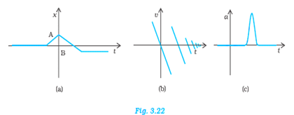 Class 11 Physics NCERT Solutions Chapter 3 - Motion in a