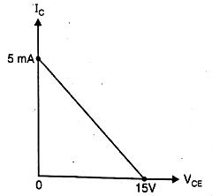 Description: E:\Gate\SSC JE Electrical New Files\35_Transistor-Biasing_files\image206.png