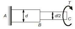 Description: Description: E:\Gate\SSC JE Mechanical Part 1\Made Easy Questions\04_SOM_BLok_files\image021.png