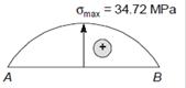 Description: Description: E:\Gate\SSC JE Mechanical Part 1\Made Easy Questions\04_SOM_BLok_files\image110.png