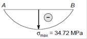Description: Description: E:\Gate\SSC JE Mechanical Part 1\Made Easy Questions\04_SOM_BLok_files\image111.png