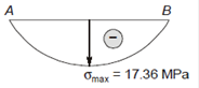Description: Description: E:\Gate\SSC JE Mechanical Part 1\Made Easy Questions\04_SOM_BLok_files\image113.png