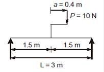 Description: Description: E:\Gate\SSC JE Mechanical Part 1\Made Easy Questions\04_SOM_BLok_files\image154.png
