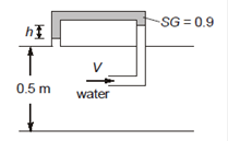 Description: Description: E:\Gate\SSC JE Mechanical Part 1\Made Easy Questions\07_Fluid-Mechanics_BLok_files\image067.png
