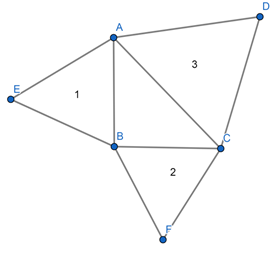 EX 8 3 Q1 Equilateral triangles are drawn on the three sides of a