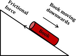 Friction-force