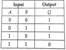 Description: E:\WBJEE\2011\2011_Physics_files\image291.jpg