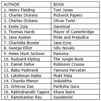 Write names of books and their authors from Chapter 8 novels