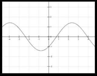 EX 9 2 Q13B f(x) = sin x - cos x Discuss the continuity of