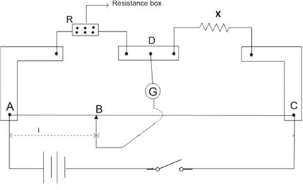 The diagram below shows a potentiometer set up. On touching ... on