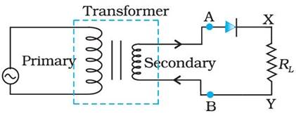 explain, with the help of a circuit diagram, the working of a p-n junction  diode as a halfwave rectifier