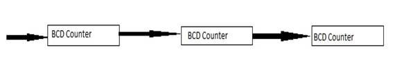 BCD.jpg