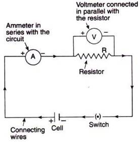 Outstanding What Is A Circuit Diagram Draw The Labelled Diagram Of An Electric Wiring Digital Resources Minagakbiperorg