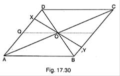 RD Sharma Class 8 Maths Solutions Chapter 17 Understanding