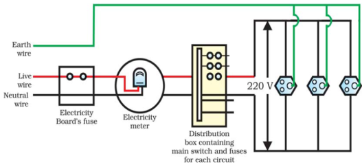 Draw an appropriate schematic diagram showing common ... A Schematic Diagram Of Fuse on